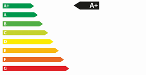 Energielabel A+