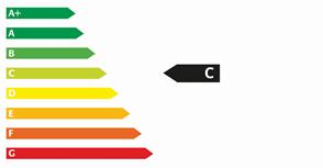 Energielabel C